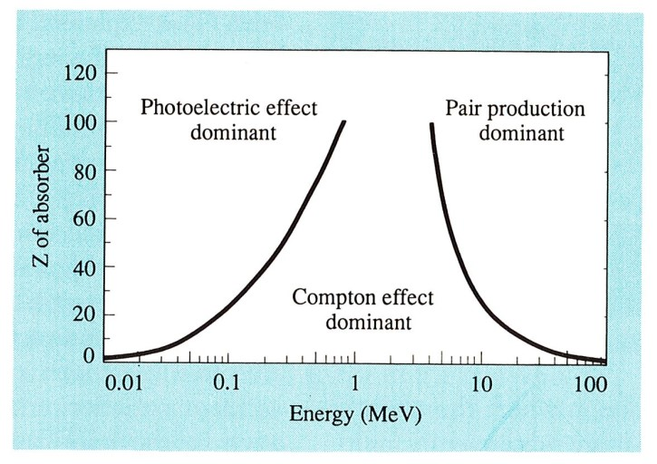 the photoelectric effect a determination of